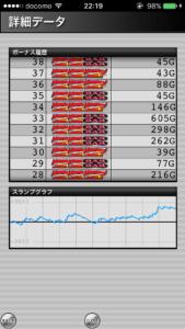 ジャグラーガールズ設定4|のスランプグラフ挙動データ_4