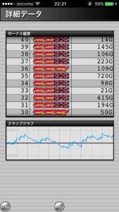 ジャグラーガールズ設定4|のスランプグラフ挙動データ_5