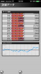 ジャグラーガールズ設定4|のスランプグラフ挙動データ_6