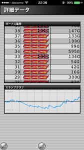 ジャグラーガールズ設定4|のスランプグラフ挙動データ_8
