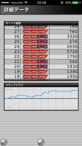 ジャグラーガールズ設定4|のスランプグラフ挙動データ_10