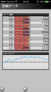 ジャグラーガールズ設定4|のスランプグラフ挙動データ_13