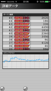 ジャグラーガールズ設定4|のスランプグラフ挙動データ_14