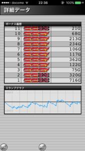 ジャグラーガールズ設定4|のスランプグラフ挙動データ_15