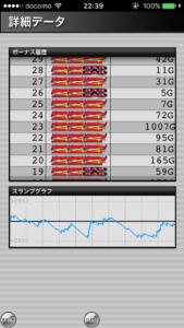 ジャグラーガールズ設定4|のスランプグラフ挙動データ_16