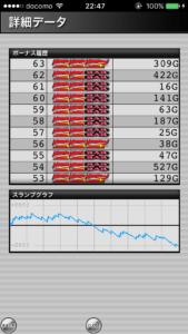 ジャグラーガールズ設定4|のスランプグラフ挙動データ_17
