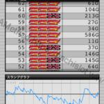 アイムジャグラーEX、APEX|設定5のスランプグラフ_8