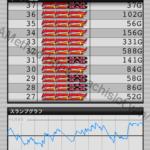アイムジャグラーEX、APEX|設定5のスランプグラフ_9