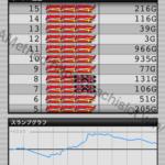 アイムジャグラーEX、APEX|設定5のスランプグラフ_10