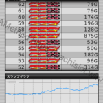 アイムジャグラーEX、APEX|設定5のスランプグラフ_11