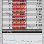 アイムジャグラーEX、APEX|設定5のスランプグラフ_1