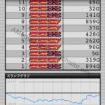 アイムジャグラーEX、APEX|設定5のスランプグラフ_3