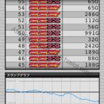 アイムジャグラーEX、APEX|設定5のスランプグラフ_4