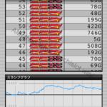 アイムジャグラーEX、APEX|設定5のスランプグラフ_5
