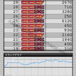 アイムジャグラーEX、APEX|設定5のスランプグラフ_6