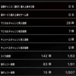 スロットまどか☆マギカ設定6子役大当たりデータ_1_4