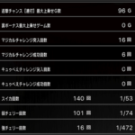 スロットまどか☆マギカ設定6子役大当たりデータ_2_4
