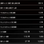 スロットまどか☆マギカ設定6子役大当たりデータ_3_4