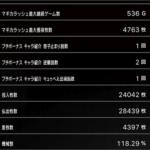 スロットまどか☆マギカ設定6子役大当たりデータ_3_6