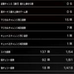 スロットまどか☆マギカ設定6子役大当たりデータ_4_4