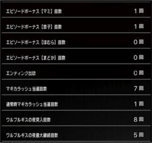 スロットまどか☆マギカ設定6子役大当たりデータ_5_2