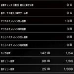 スロットまどか☆マギカ設定6子役大当たりデータ_5_4