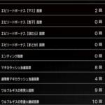 スロットまどか☆マギカ設定6子役大当たりデータ_6_2