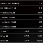 スロットまどか☆マギカ設定6子役大当たりデータ_6_4