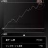 スロットまどか☆マギカ設定6スランプグラフ、データと挙動_7