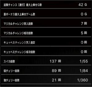 スロットまどか☆マギカ設定6子役大当たりデータ_7_4