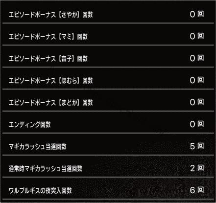 スロットまどか☆マギカ1設定1、挙動データ2_2