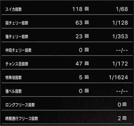 スロットまどか☆マギカ1設定1、挙動データ2_5