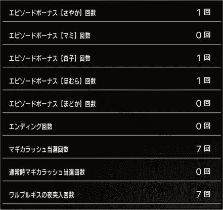 スロットまどか☆マギカ1設定1、挙動データ3_2