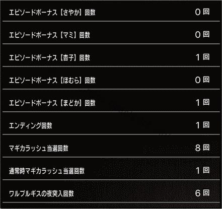 スロットまどか☆マギカ1設定1、挙動データ4_2