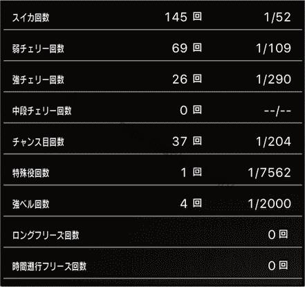 スロットまどか☆マギカ1設定1、挙動データ4_5