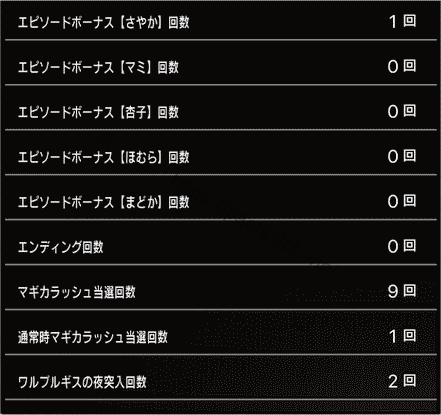 スロットまどか☆マギカ1設定1、挙動データ5_2
