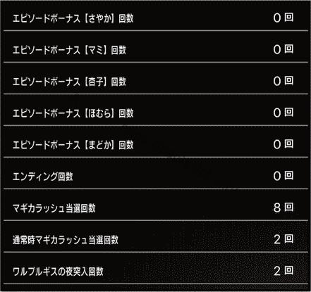 スロットまどか☆マギカ1設定1、挙動データ6_2