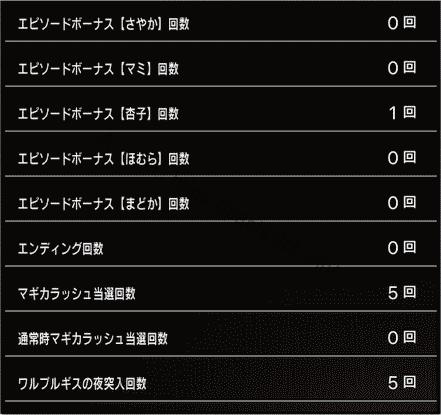 スロットまどか☆マギカ1設定1、挙動データ7_2