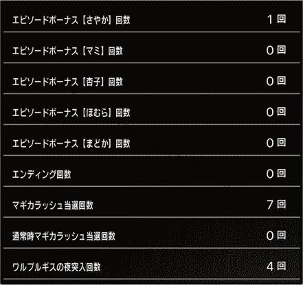 スロットまどか☆マギカ1設定1、挙動データ8_2