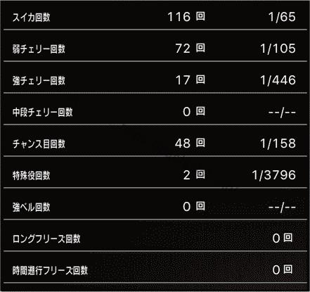 スロットまどか☆マギカ1設定1、挙動データ8_5