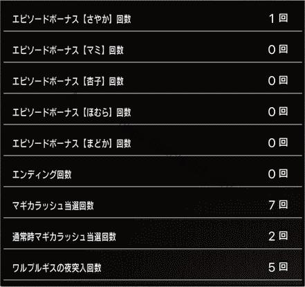 スロットまどか☆マギカ1設定1、挙動データ9_2