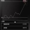 スロットまどか☆マギカ1設定1、スランプグラフ_10