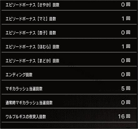 スロットまどか☆マギカ1設定1、挙動データ10_2