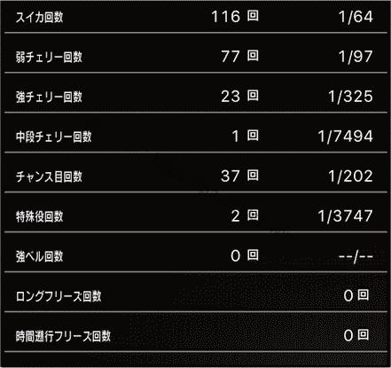 スロットまどか☆マギカ1設定1、挙動データ10_5