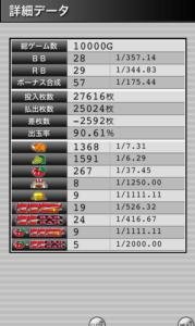 ジャグラーガールズ設定3|設定3でも勝てる?スランプグラフの特徴や挙動とハマリ、設定判別と設定差のデータ-設定差, 設定3, 挙動, パチスロ, ジャグラーガールズ, スランプグラフ, 設定判別, ジャグラー-IMG 5792 179x300