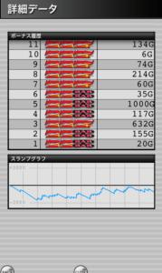 ジャグラーガールズ設定4|設定4て勝てるの?スランプグラフの特徴や挙動とハマリ、設定判別と設定差のデータ-設定差, 設定4, データ, 挙動, パチスロ, ジャグラーガールズ, スランプグラフ, 設定判別, ジャグラー-IMG 5798 179x300