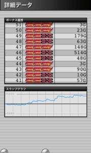 アイムジャグラー 設定5,APEX,EX|スランプグラフの特徴や挙動とハマリ、設定判別と設定差のデータ設定5って勝てる?-設定差, 設定5, 差枚数, 挙動, アイムジャグラーEX、APEX, パチスロ, スランプグラフ, 勝ち方, 設定判別-IMG 5901 179x300