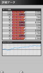アイムジャグラー 設定5,APEX,EX|スランプグラフの特徴や挙動とハマリ、設定判別と設定差のデータ設定5って勝てる?-設定差, 設定5, 差枚数, 挙動, アイムジャグラーEX、APEX, パチスロ, スランプグラフ, 勝ち方, 設定判別-IMG 5912 179x300