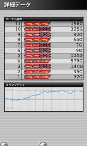 アイムジャグラー 設定4,APEX,EX|スランプグラフの特徴や挙動とハマリ、設定判別と設定差のデータ設定4って勝てる?-設定差, 設定4, 差枚数, 挙動, アイムジャグラーEX、APEX, パチスロ, スランプグラフ, 設定判別, ジャグラー-IMG 5934 179x300
