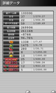 アイムジャグラー 設定3,APEX,EX|スランプグラフの特徴や挙動とハマリ、設定判別と設定差のデータ設定3でも勝てる?-設定差, 設定3, シミュレーション, 差枚数, 挙動, アイムジャグラーEX、APEX, パチスロ, スランプグラフ, 勝ち方, 設定判別-IMG 5952 179x300